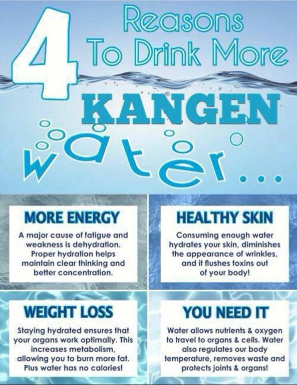 4-reasons-drink-kangen