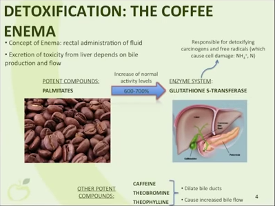 coffee-enema-infographic